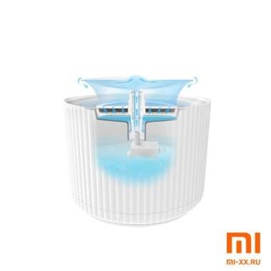 Дозатор воды для кошек Xiaomi Furrytail Clear Water Dispenser (White)